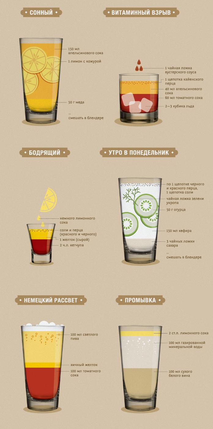Как сделать быстро алкогольный напиток