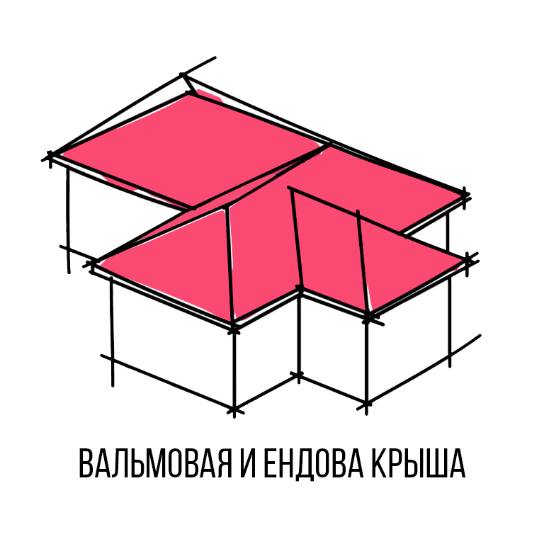 20 Roof Types