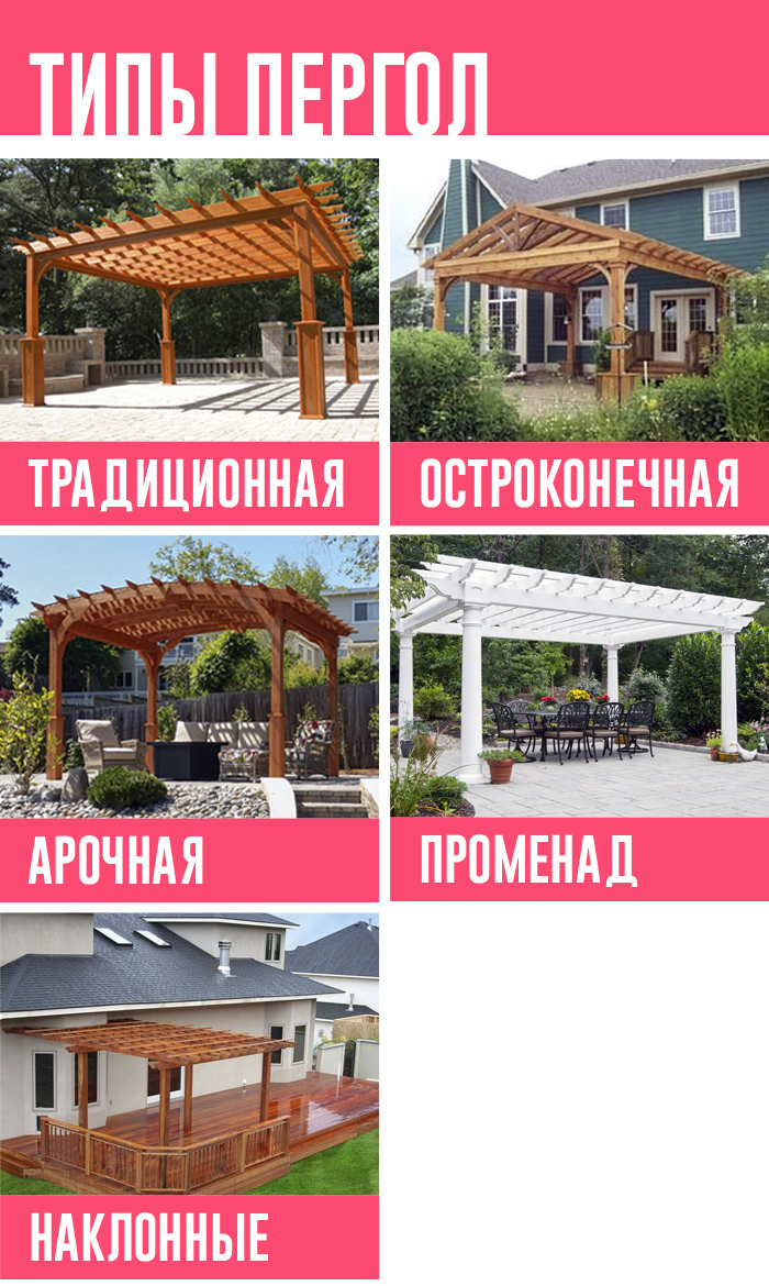 Basic types of sheds