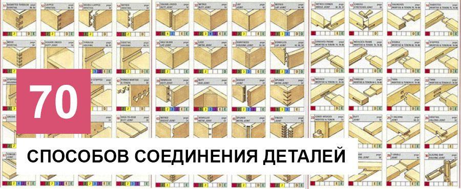70 Простых <i>рожденье</i> способов соединения деревянных деталей