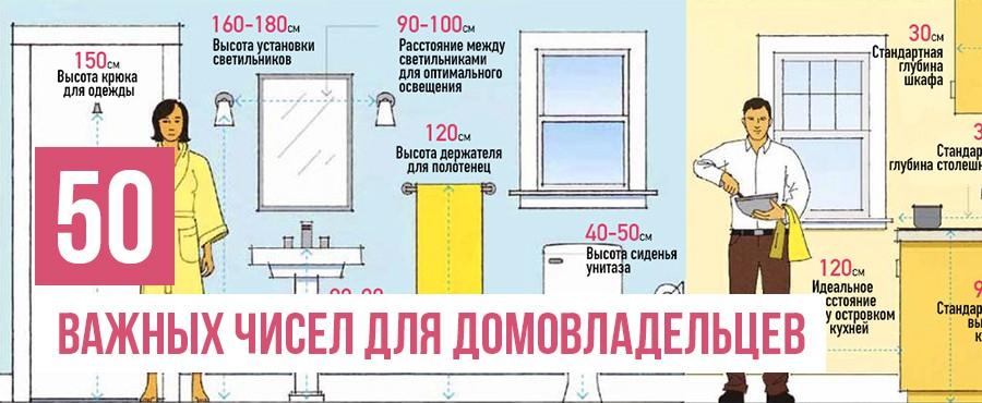 50+ Важных чисел, которые должен знать каждый домовладелец
