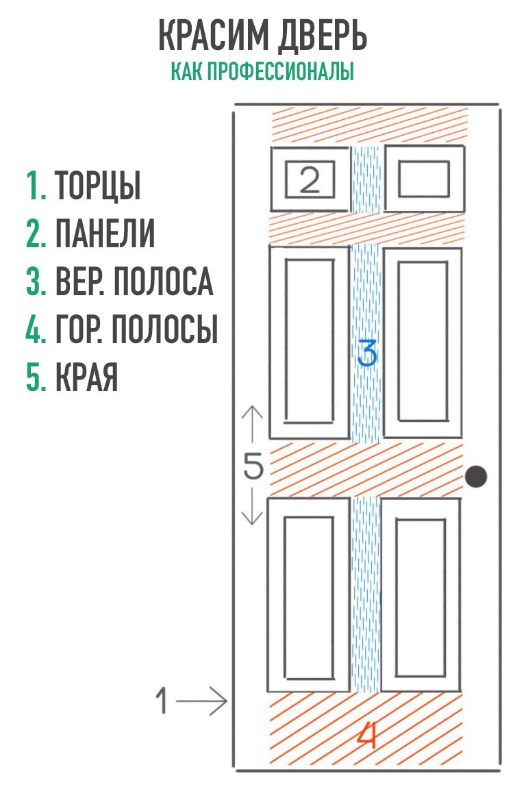 kak-pokrasit-dver-7.jpg